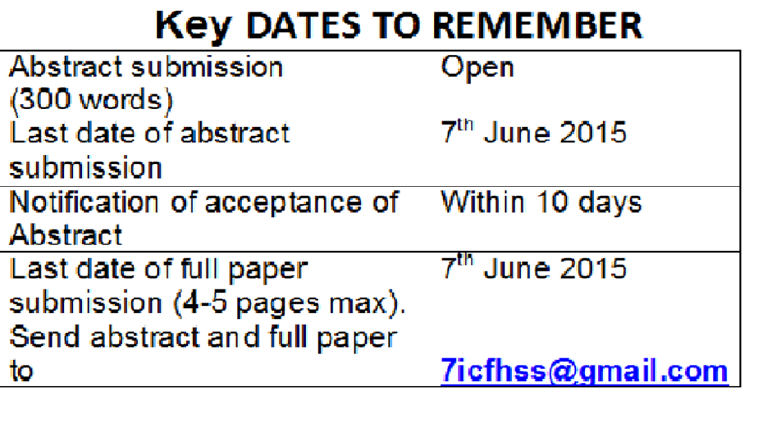 obu thesis submission dates